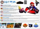 Mario Kart + WII Wheel