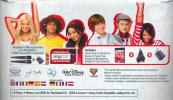 Disney Sing It! High School M. + Microf.