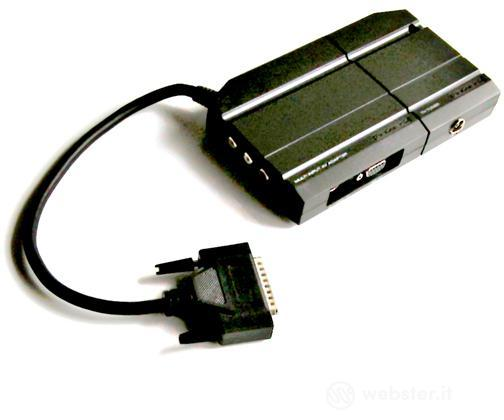 JOYTECH PSTWO - TV Tuner & Multi AV Adap